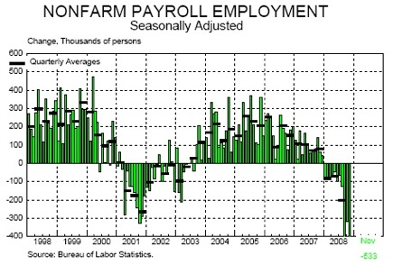 non-farm-job-growth