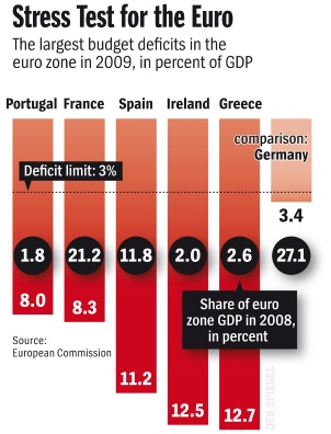 euro-countries-deficit-and-eur-economy