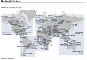 world-top-280-energy-projects