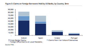 us-banks-loans-to-pigs-2009