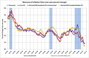 inflation-1990-july2010