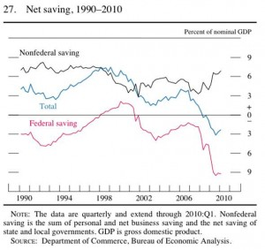savings_government-privat-economy