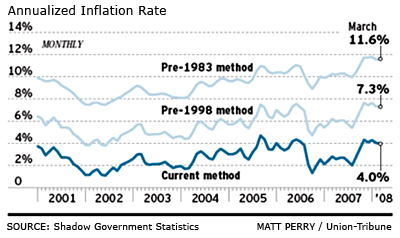 inflation_real-other-rates-2001-may-08