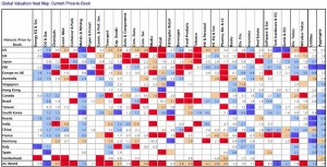 Global map valuation_price to book by sectors 2012_zerohedge