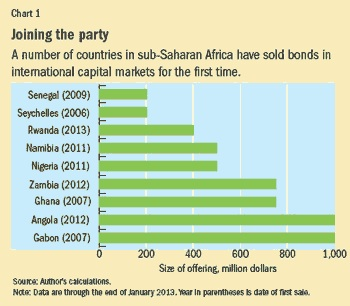 African countries sold bonds globally for first time_Amadou Sy_IMF