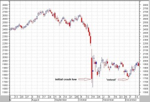 Dow Jones_crash 1987 chart