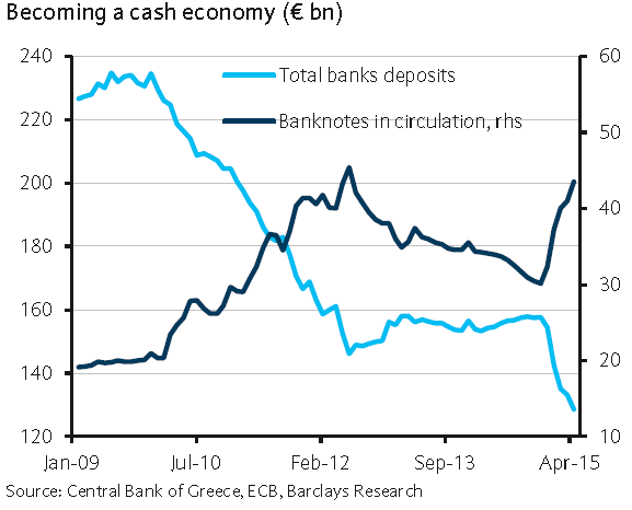 Greece+becoming+cash+economy