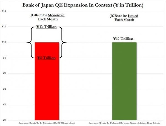 Bank of Japan_QE_bonds buying and emisions 2015