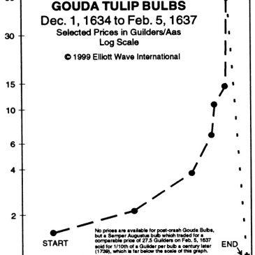 Historias imprescindibles de la bolsa y los mercados: La mayor burbuja