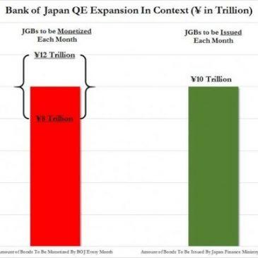 ¿Ha cruzado ya la línea roja el Banco Central de Japón?