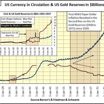Historias de bolsa: el fin de la convertibilidad del Dólar a oro de 1971