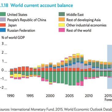 Los países económicamente más peligrosos para invertir o comerciar en 2017